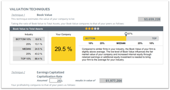 Industrius Business Valuation Sample resize-2