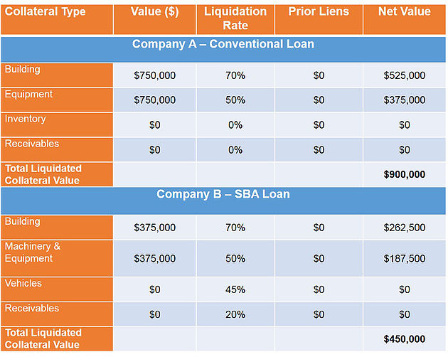 C&I Loans: Your Path to Better Bank Performance